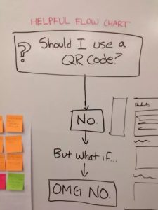 The Once Dreaded QR Code is BACK! | Amidon Graphics